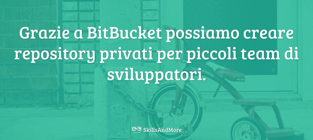 Grazie a BitBucket possiamo avere repository privati illimitati