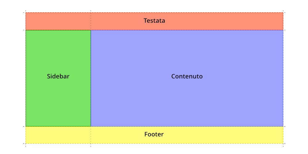 Layout da realizzare con CSS Grid